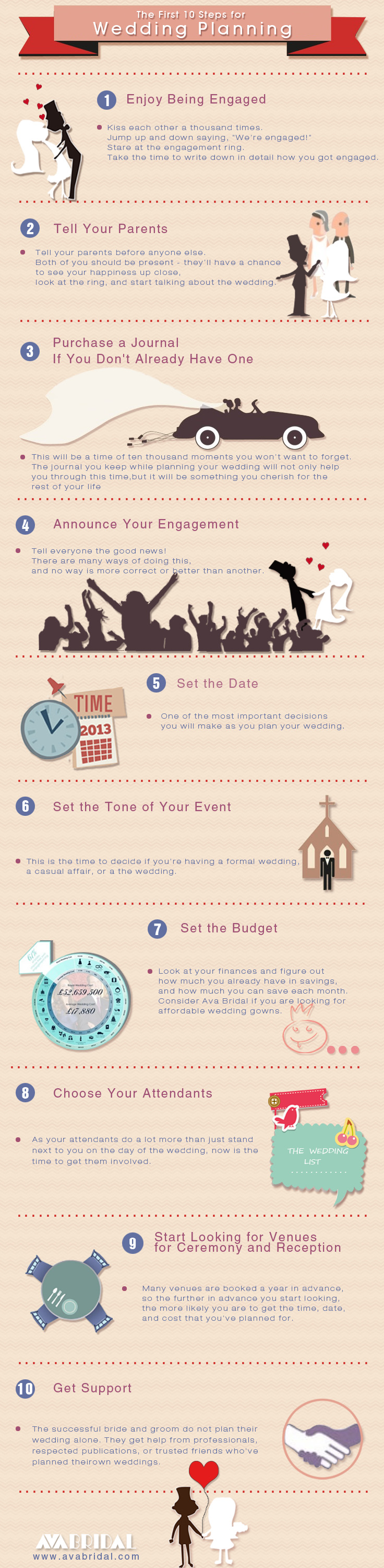 infographic - first ten steps for wedding planning